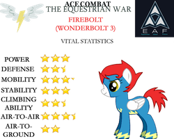 Ace Combat: The Equestrian War - Firebolt by SonictheHedgehogPL