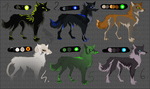 Points adoptable - canine OPEN FOR 5# by Kocurzyca