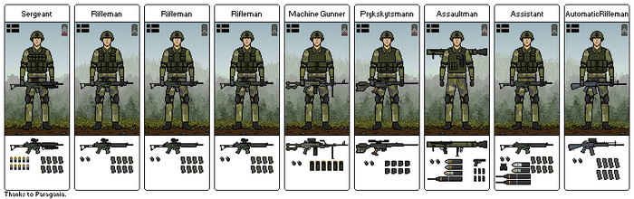 Dnieguan Infantry Squad by hydraulicoilman