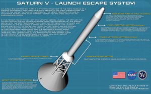 Saturn V Launch Escape System Tech Readout [new] by unusualsuspex