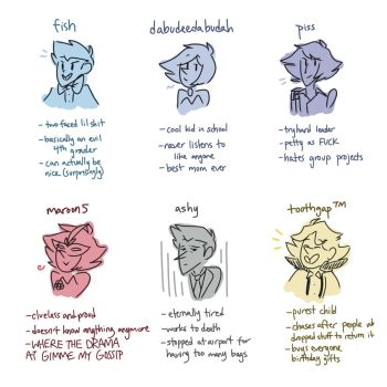 which character are you (comment below!) by IcebergCabbage