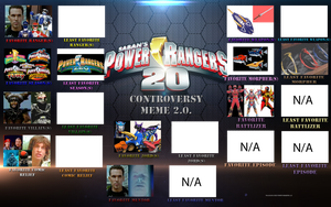Power Rangers Controversy Meme by DinoLover09