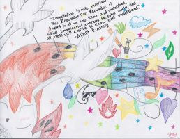 Imagination- Quote by Aqws7