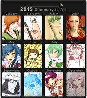 2015 Summary Of Art by KeezaPepper