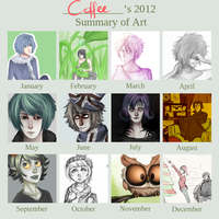 Summary of Art 2012 by coffeeatthecafe