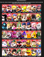 Smash Bros Palette Preferences by RosalinasSoulmate