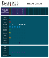 EBC: Philos' Heart Chart by PancakeShiners