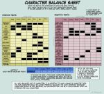 Character Balance Sheet for FS by masterfedora