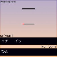 Kanji - One by LearningJapanese