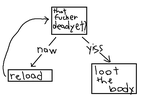 Simplified Videogame Algorithm by 6-Qubed