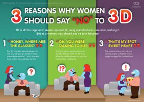 Say no to 3D Infographic by curseofthemoon