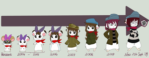 Basy timeline by Basy-chan