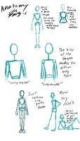 how i do anatomy by the-lady-from-mars
