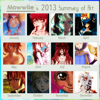 2013 Summary of Art by Mowwiie