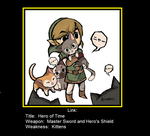 Link's Weakness for Kittens by Wh1teW01f28