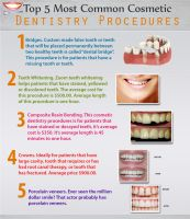 Five Common Cosmetic Dentistry Procedures by ForyoudentalTX