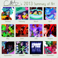 2013 Art Summary by Chopfe