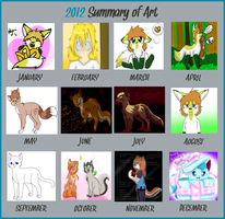 2012 Summary Of Art by KittenthePsycho