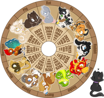 Chinese Zodiac chibi wheel by Daffupanda