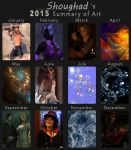 2015 Summary of Art by shoughad