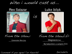 Who i would cast as Rex salazar by invisabella