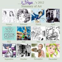 2012 Art Summary Meme by closetvictorian