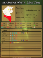 SoW - Snowy Heart Chart! by Wolf-Chalk