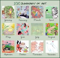 2010 Summary of Art by Tralamander