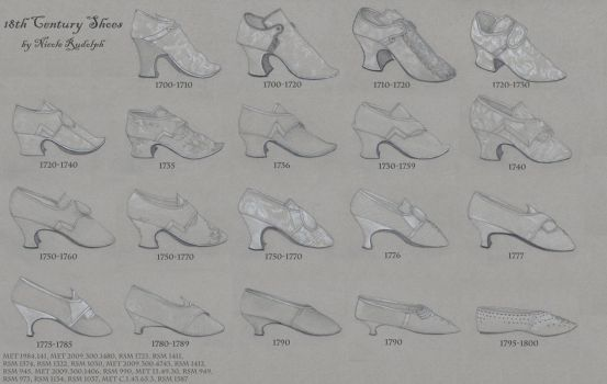 Shoe Timeline by ColeV