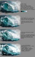 Wave Tutorial by NThartyFievi