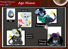 Teenage Pokemon Age Meme- Lux by S-M-Batty