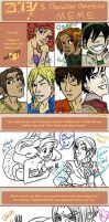 Character Obsession Meme by iesnoth