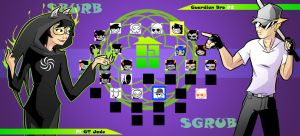 Homestuck The Game God Tier Jade VS Guardian Bro by Video320