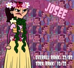 ::Total Drama Ranking #22: Josee:: by QuickDrawDynoPhooey