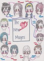 The New Mages Cover by DenasiaTheKat