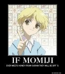 If Momiji ever meets Honey from Ouran.... by Awlyn