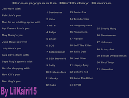 Creepypasta Birthday Game #2 by lilkairi15