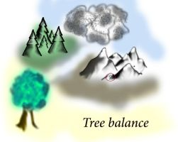 Tree balance by brittanyandalvin