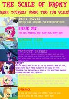The Scale of Brony by jettj12