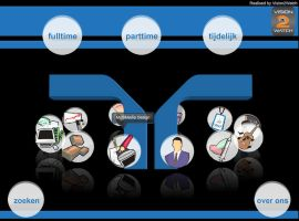 Randstad Touchscreen project by Exquision