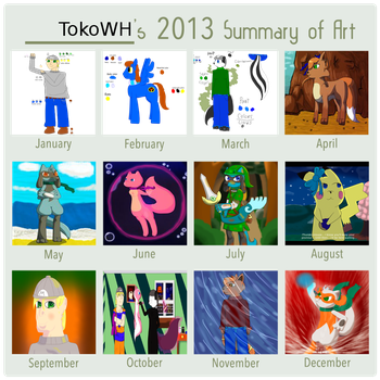 Toko's 2013 art summary by TokoWH