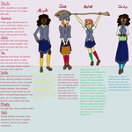Girls' Uniforms: NaNo 2012 by AngelAndChangeling