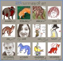 2009 Art Summary Meme by Joava