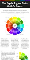 PosterVine Color Guide For Designers by PosterVine