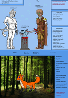 Commission Spreadsheet(2015) by Mikewolv007