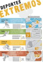 Deportes Extremos Infografia by lizTherion
