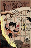 Don't Starve- Willow by MedicApprentice