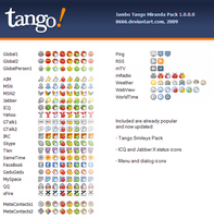 Jambo Tango for Miranda Pack by 8666