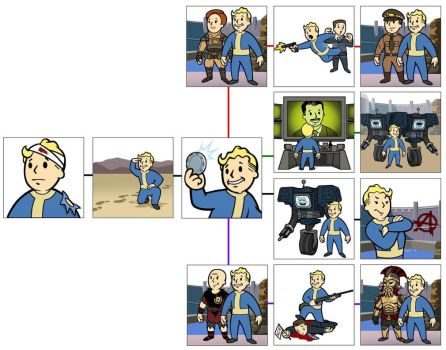 Fallout New Vegas Ways by taupin121