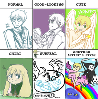 APH: style meme: england by obeama